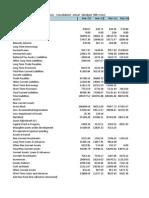 Tata Balance Sheet New