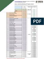2013 National ACS Survey Leader Board - 12-08-13 (Week 5)