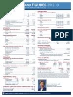 2012 13 Fast Figures NC DPI