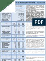 Tableau de Bord Assurance Decembre 2010