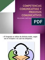 Competencias Comunicativas y Procesos Comunicativos
