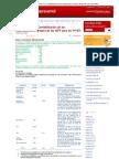 CASO PRÁCTICO DUA_ Contabilización de las importaciones al amparo de las NIFF para las PYMES