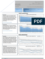Ocean City MD Real Estate Report - Aug. 2013