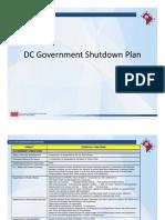 Shutdown Powerpoint 040811
