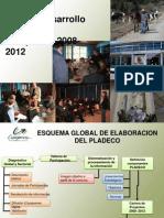 Presentación Pladeco Cauquenes 2008-2012