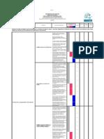 Plantilla Evaluacion Practica Nivel II