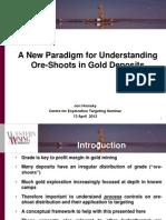 Oreshoot Targeting New Paradigm