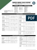 08.12.13 Mariners Minor League Report