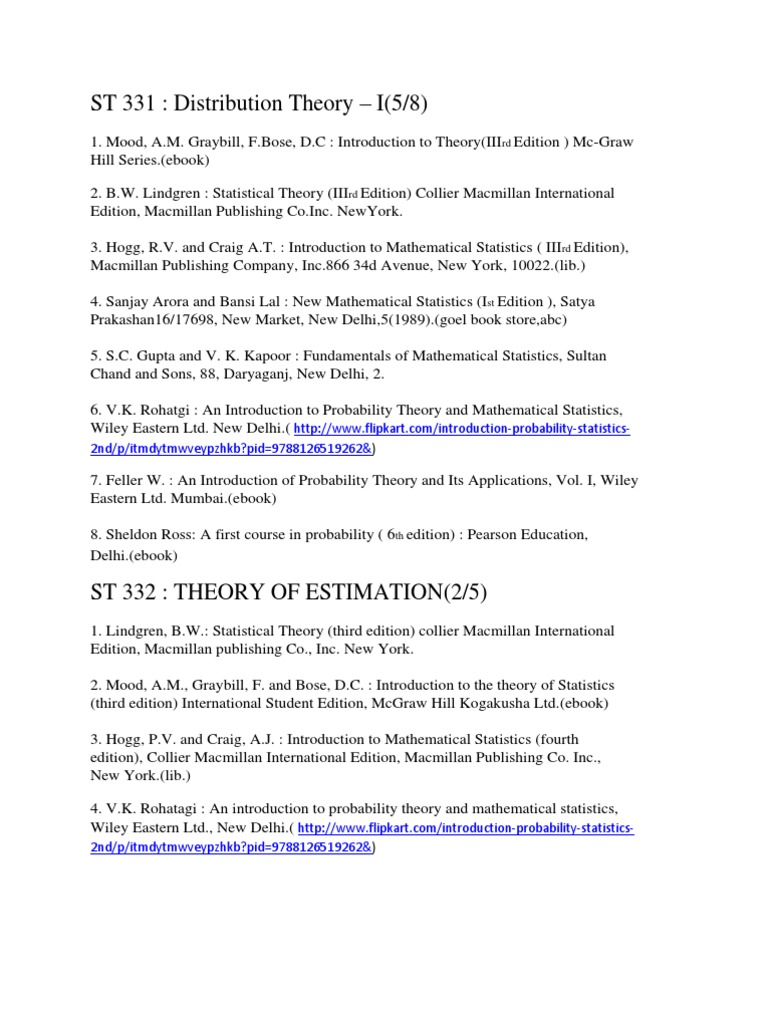t y  b sc(Stats) Book List | Design Of Experiments | Social