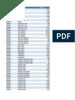 Pareto Con Excel