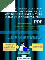 Matriz de Evaluacion y Tablas de Especificaciones