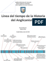 Timeline Anglicanismo