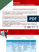 taxonomiasolo1-100911132226-phpapp02