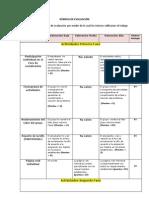 Rubrica de Evaluacion-trabajcol2