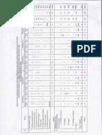 struktur KDPM kemas