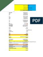 Thai Stock (ADVANC) Analysis