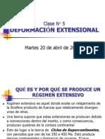 Deformación Extensional
