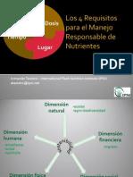 Los 4 Requisitos Para El Manejo Responsable de Nutrientes