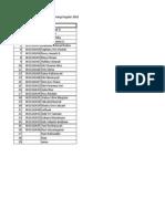 Daftar Nama PBR