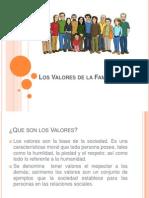 losvaloresdelafamilia-110225134615-phpapp02