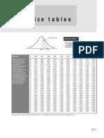 Tabla Distribucion de Probabilidad z