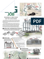 A closer look at the Olmsted dam project