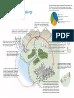 UK Energy Challenge.pdf