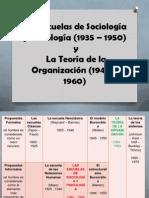 Teoria de Las Org - Escuelas