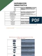Simbolog Manual Procedimiento[1]