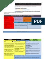 Pe Curriculum Information