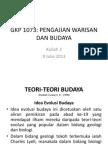 warisan buday