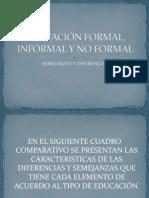 educacinformalinformalynoformal-100225004127-phpapp01