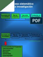Proceso de investigación (2)