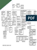 mapa conceptual del credito modificado.docx