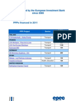 PPP Financed by EIB Since 2000