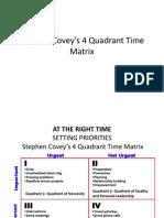 Stephen Covey's 4 Quadrant Time Matrix