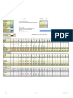 FPSO Lease Rate Calculator