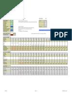 FPSO Lease Rate Calculator