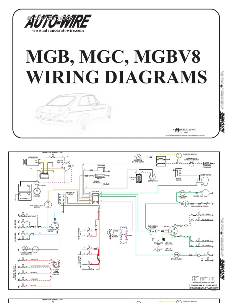 mgb wiring diagram mgb image wiring diagram mg midget 1275 wiring diagram mg auto wiring diagram schematic on mgb wiring diagram