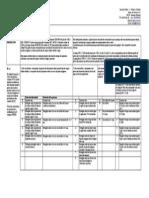 Amplificadores Operacionales y Circuitos Integrados Lineales 4º Ed - R. F. Coughlin & F. F. Driscoll