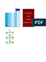 Taller Excel 1
