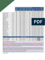 Lista_Precios_FORUM.pdf