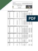 Lista de Preturi FORD Transit Autosasiu- 31-12-2012