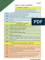 8. Importancia Bioelementos