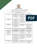 Pauta para evaluar power point (Formación Valórica)