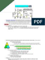Basic Alkalie and Acid