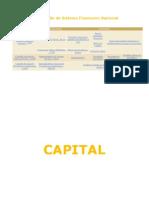 Sistema Financeiro Nacional - BCB