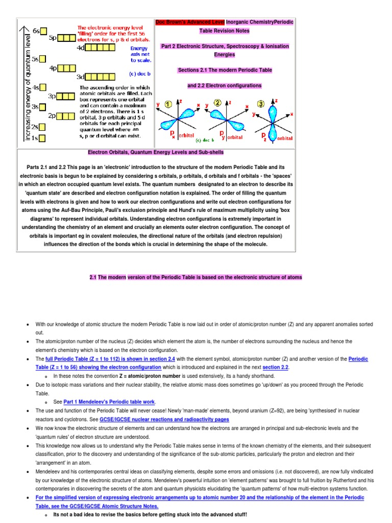 Atomic structure and the periodic table a level gallery periodic atomic structure and the periodic table a level choice image atomic structure and the periodic table urtaz Images