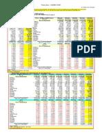 Euro Area - 4Q2013 GDP