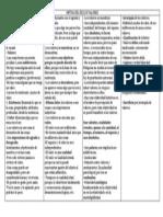 ONTOLOGÍA DE LOS VALORES